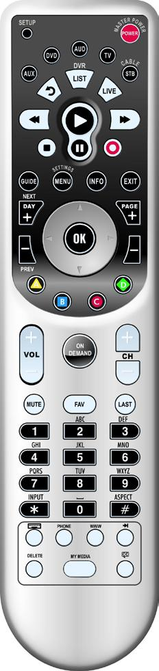 1 Remote Control Basics Titan 2056 ISX Remote Control SETUP Use for all Programming Sequences AUX, DVD, AUD Activates other devices LIST Displays List of Recorded Programs on DVR BACK Back 60 Seconds