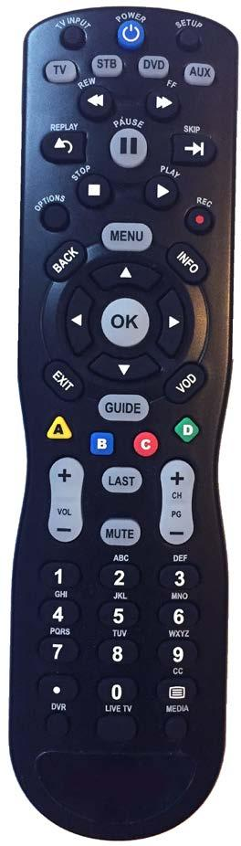 1 Remote Control Basics Power Turns on or off device selected. TV/INPUT Changes current A/V input of selected device programmed (i.e. TV or AUX).