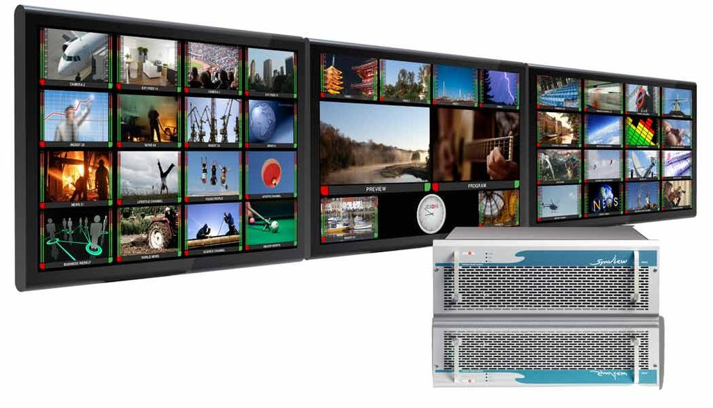 SynView multiview is 100% Synapse Synapse is also a platform for a very powerful, fast and flexible multiview system called SynView.