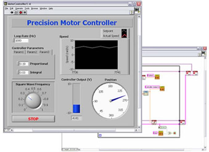 NI LabVIEW Real-Time Module Design deterministic real-time applications with LabVIEW graphical programming Download to dedicated NI or third-party hardware for reliable execution and a wide selection
