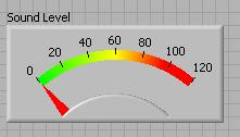 properly. Because the data was scaled using the SVL Scale Voltage to EU VI, the Sound Level Express VI will automatically report the units at the unit labels output. Figure 1-14.