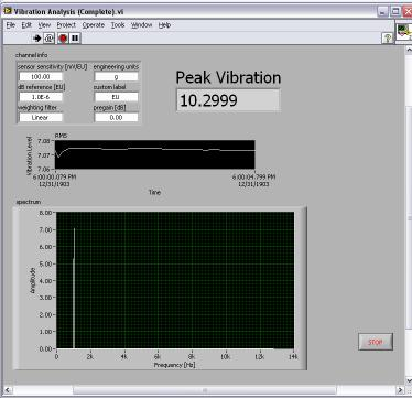 Figure 2-18. Running Vibration Analysis VI Congratulations!! You have just built a vibration analyzer from scratch in LabVIEW. Open the Vibration Analysis (Complete) VI to view a finished application.