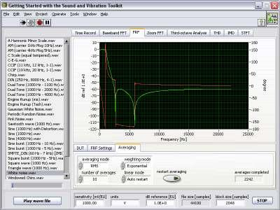 Zoom FFT click on the Zoom FFT tab to see a zoom FFT performed on sample data. Select the Dual Tone (1000 Hz 1100 Hz).