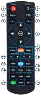 DH1011 Remote Control 3D Control 1. Power 2. Mouse select 3. Source 4. Re-sync 5. Left mouse click 6. Right mouse click 7. Mouse control 8. Laser 9. Page up/down control 10.