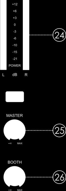 Output L/R signal VU meter Displays the audio level output from the MASTER terminal.