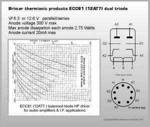 0 (BTP-6SN7GT) Brimar TP ECC804 Probably one of the most underestimated tubes for high fidelity, The ECC804 has some amazing characteristics thanks to the relatively low mutual conductance.