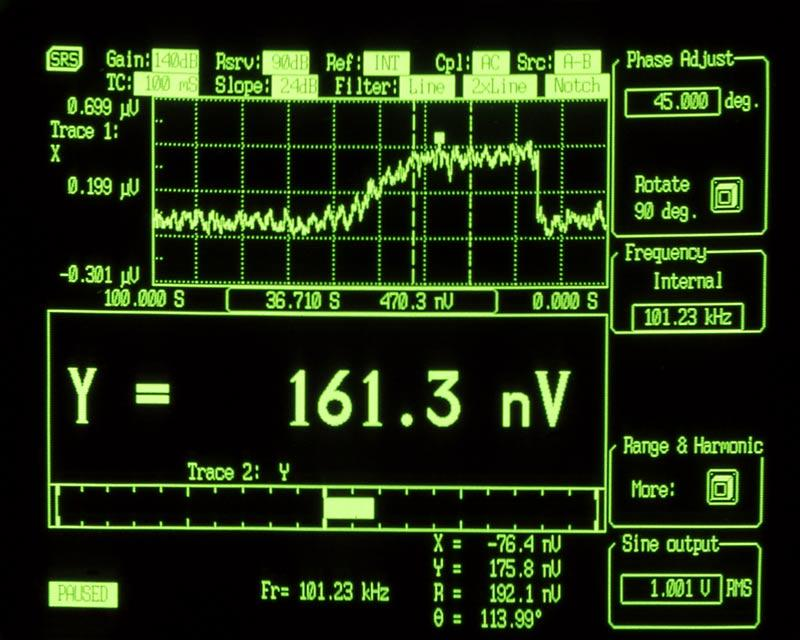 512 Hz, you are able to see exactly how your data changes in time not just what the current output value is.