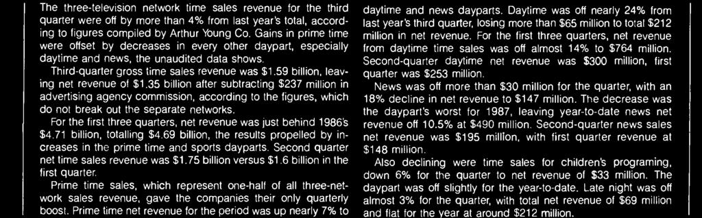 75 billin versus $1.6 billin in the first quarter. Prime time sales, which represent ne -half f all three -netwrk sales revenue, gave the cmpanies their nly quarterly bst.