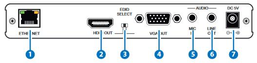 Rear Panel 1. Ethernet: Connects with Hub or router for sending data to Transmitter. 2. HDMI Out: Connects with HDMI display for source output 3.