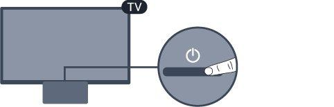 4 Switching On and Off 4.1 On or standby 5231 series TV Before you switch on the TV, make sure you plugged in the mains power in the POWER connector on the back of the TV.
