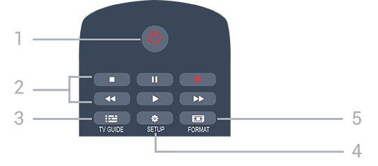 5 Remote control 5.1 Key overview Top 1. Standby / On To switch the TV on or back to Standby. 2.