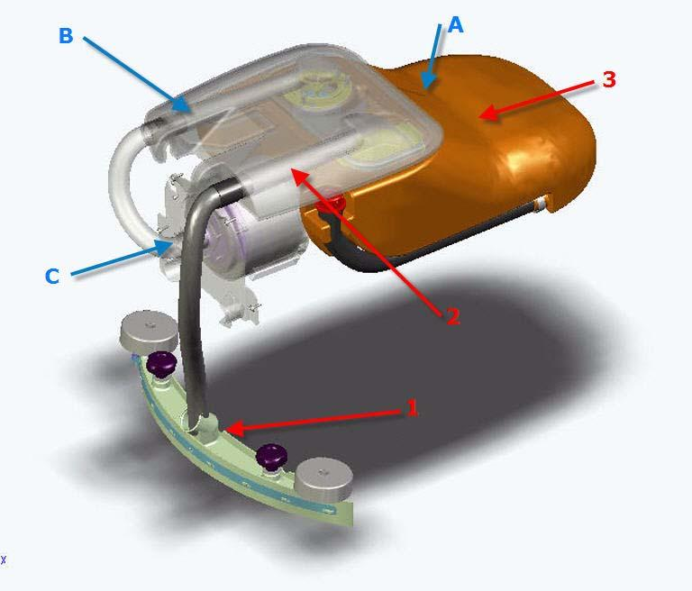 06.0 swingo 450B - technical procedures.fm - 31. May 2007 Picture 14: Waterflow dirty water 4.5.3.2 Water flow dirty water 4.5.3.3 Air flow 1 Squeegee 2 Tank cover assy 3 Recovery tank A.