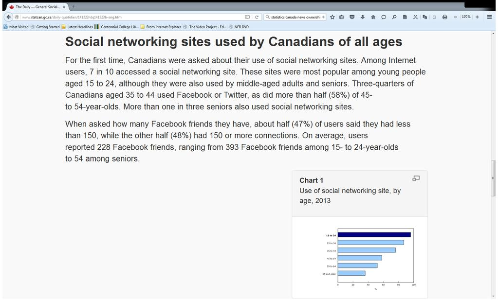 70% of Canadians surveyed in 2013 use social networking sites most popular among