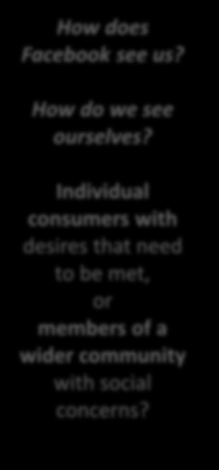 Individual consumers with desires that need to be met, or members of a