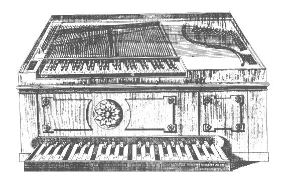 NAME CLASS PERIOD Forerunners of the Modern Piano PIANO: HISTORY & FACTS The piano is one of the most common types of keyboard instruments.