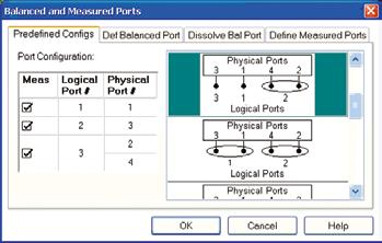 Applications Configuration of a balanced measurement.