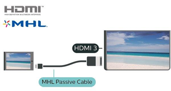 5.7 MHL Other Device This TV is MHL compliant. CAM with Smart Card - CI+ If your mobile device is also MHL compliant, you can connect your mobile device with a MHL cable to the TV.