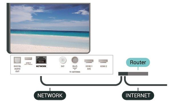 Home Network To enjoy the full capabilities of your Philips Smart TV, your TV must be connected to the Internet. 1 - Go to the router, press the WPS button and return to the TV within 2 minutes.