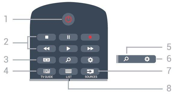 3 Quick Guide 3.1 Remote Control Batteries and Cleaning Replace batteries If the TV does not react on a key press on the remote control, the batteries might be empty.