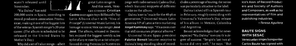 Dalma kicked ff his Spanish tur in February, rughly cinciding with Universal's Valentine's Day release f his album in Mexic, Clmbia and Argentina.