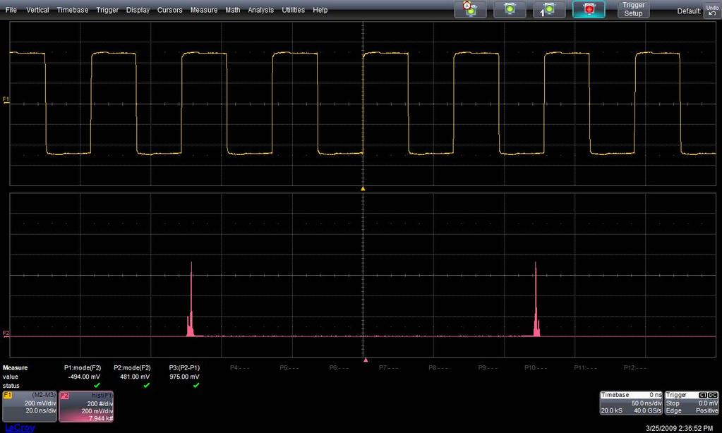 Figure 13 - Oscilloscope screen after Differential Voltage Swing Test Shown on the screen are F1, F2, P1, P2 and P3. F1 is the difference of the two input channels (C2-C3).