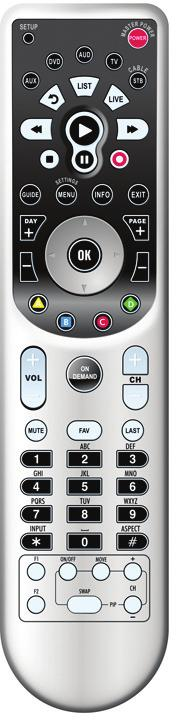 TITAN REMOTE GUIDE PLAYBACK CONTROLS For use with DVR and VOD functions Power Turns components on\off DVR List Displays DVR Menu Live View Live TV Guide Display program guide and cycle through