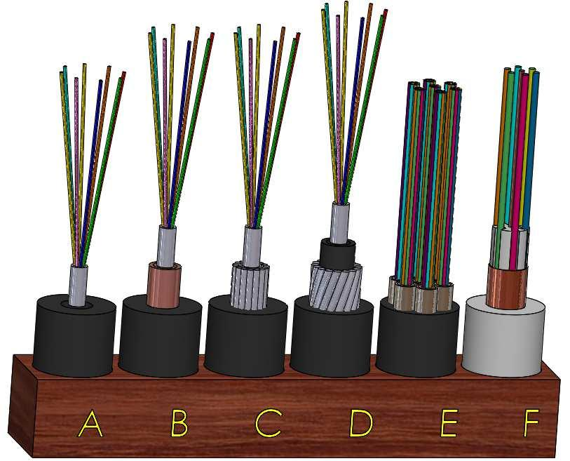 and array XLPE AC power cables.