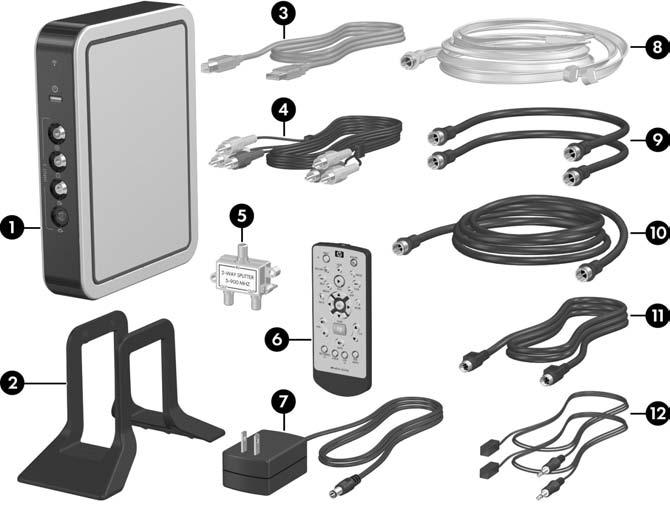 Identifying the Hardware The following components are included with your HP Dual TV Tuner/Digital