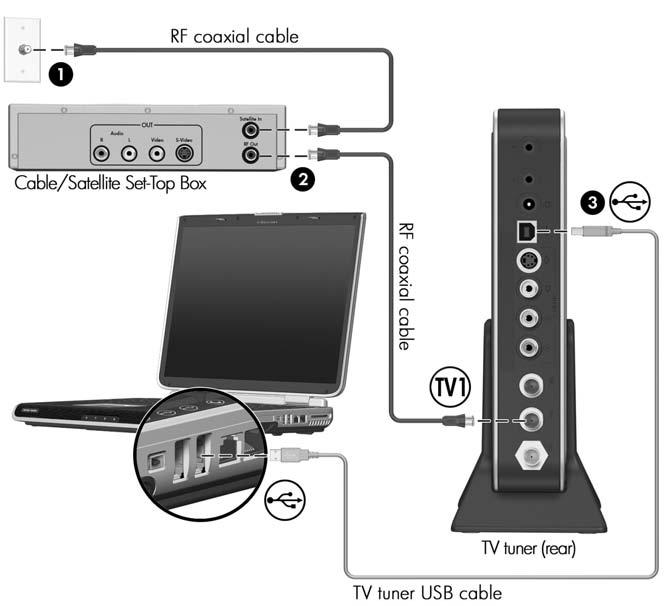 Media Center Setup Connection 2: Single-Tuner, with Satellite TV or Cable TV with a Set-Top Box Refer to your cable or satellite set-top box
