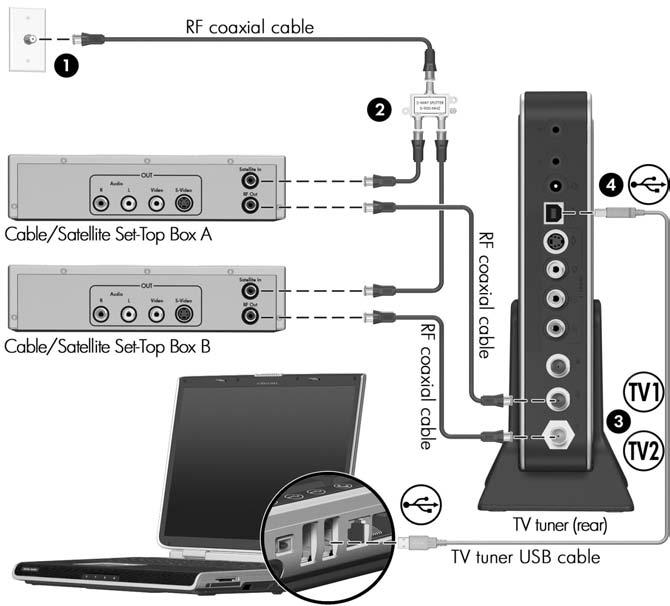 Media Center Setup Connection 4: Dual-Tuner, with Satellite TV or Cable TV with a Set-Top Box Refer to your cable or satellite set-top box documentation