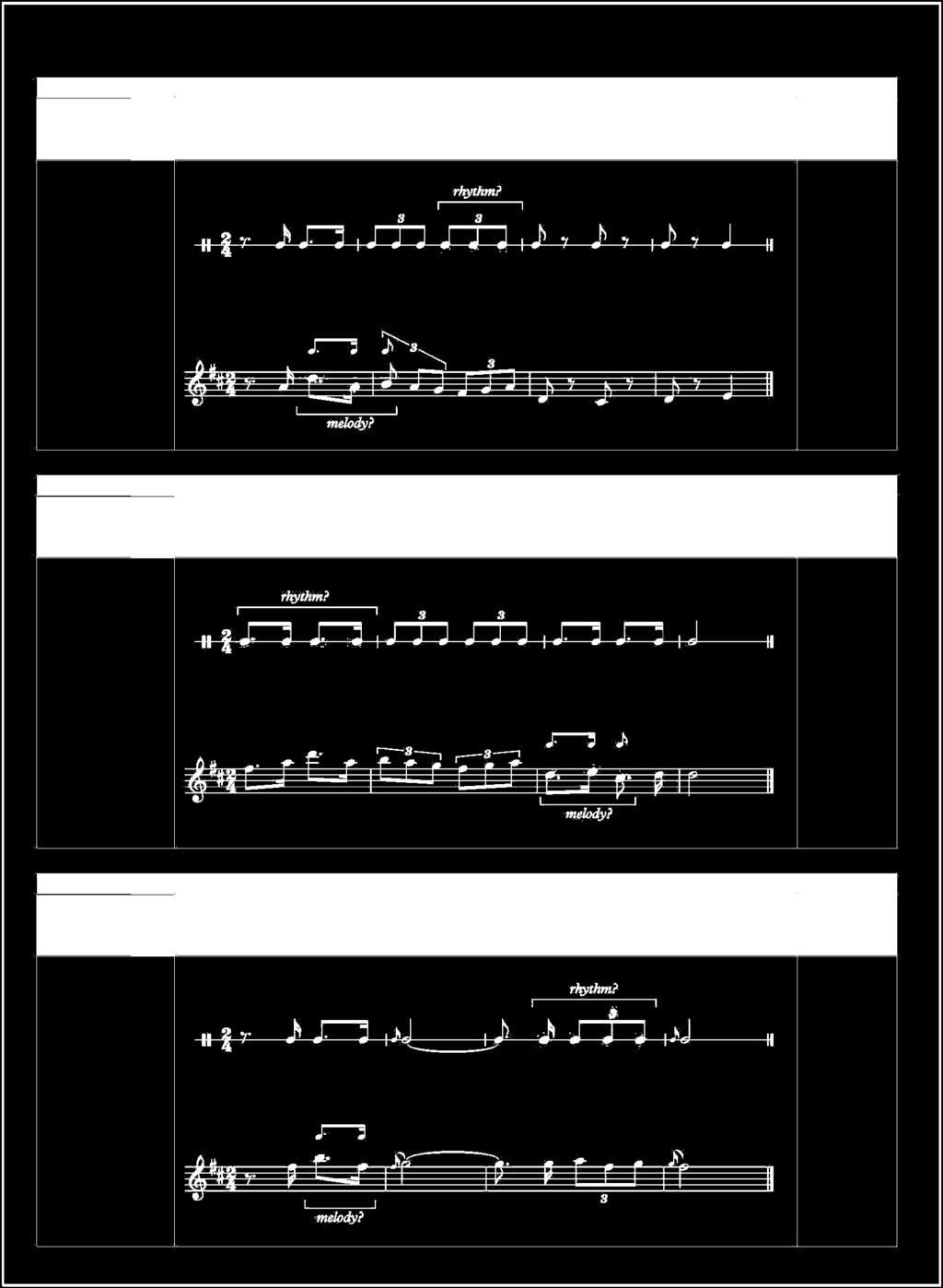 Practice Musical Dictation Questions Musical Dictation - J.S. Bach: Brandenburg Concerto no. 5 in D major (3rd movement) (a) Rhythm correct (3) (b) Pitches correct (3) 6 Musical Dictation - J.S. Bach: Brandenburg Concerto no. 5 in D major (3rd movement) 2 (a) Rhythm correct (4) 2 (b) Pitches correct (3) 7 Musical Dictation - J.