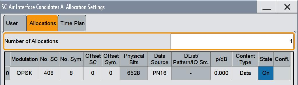 Signal Definition in SMW-K114 allocation table, parts of the subcarrier-symbol grid of the OFDM signal are defined to follow certain modulation schemes and encode the bits from a defined data source.