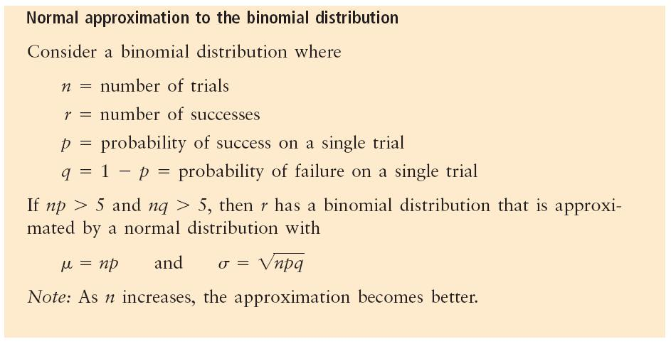 Normal Approximation to the Binomial Copyright Houghton