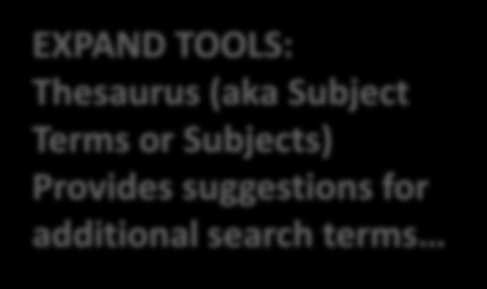EXPAND TOOLS: Thesaurus (aka Subject Terms or