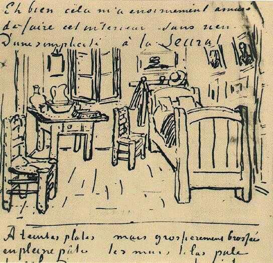 Works of Art Talking Points: Vincent Van Gogh: The Bedroom at Arles http://www.vggallery.com/painting/p_0482.