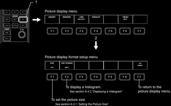 9. PICTURE DISPLAY 9.4 Changing the Picture Display Format In the picture display, you can change the display size and display a histogram.