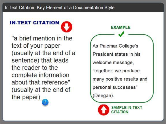 "2.2.2 In-text Citation: Key Element of a Documentation Style The key element used for documenting sources is called an""in-text citation""."