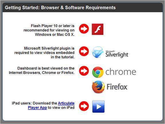 1.2 Getting Started: Browser & Software Requirements Before going any further, make sure that you have the required software loaded on your personal computer or