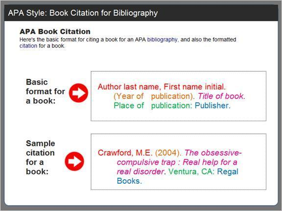 2.3.1 APA Style: Book Citation for Bibliography Here's the basic format for citing a book for an APA bibliography, and also the formatted citation for a book called The Obsessive Compulsive Trap: