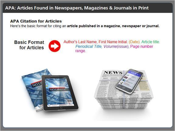 2.3.6 APA: Articles Found in Newspapers, Magazines & Journals in Print Now you know how to make a citation for a printed book.