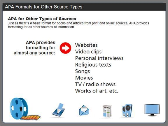 2.4.9 APA Formats for Other Source Types Just as there's a basic format for books and articles from print and online sources, APA provides formatting for all other sources of information.