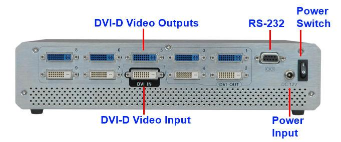 Figure 1-3: Rear Panel 1.5 Technical Specifications ivw-fd133 video box features are listed in Table 1-1. See Chapter 2 for details.