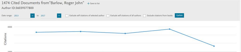 You can tick the exclude self-citations of selected author checkbox to remove self-citations from the citation data.
