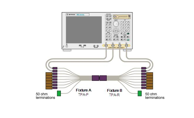 Figure 5-4 Instrument setup for jitter adjustment 8. Select Trace2 (item7). 9.