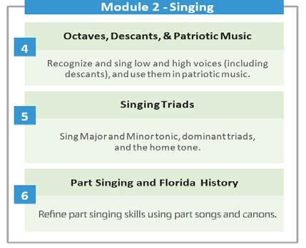 EASUREMENT TOPIC: ELEMENTARY MUSIC CURRICULUM MAP 4 th Grade Exploring Melody, Harmony, and Form Nine Weeks (Map C) Suggested Modules and Lessons Assessment: Lesson 6 (7) Assessment: Lesson 9 (7)