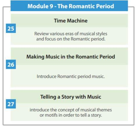MEASUREMENT TOPIC: ELEMENTARY MUSIC CURRICULUM MAP 4 th Grade Exploring Expressive Qualities Nine Weeks (Map D) Benchmark Descriptions Suggested Modules and Lessons MU.4.C.1.