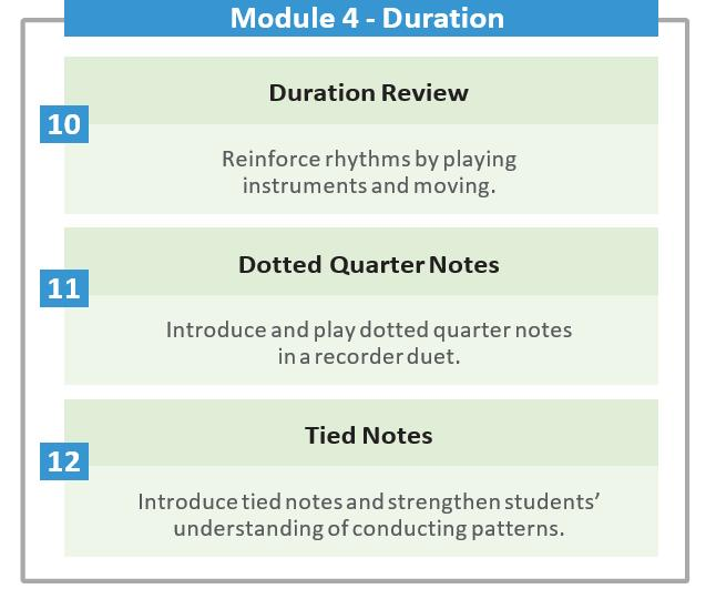 MEASUREMENT TOPIC: Suggested Modules and Lessons ELEMENTARY MUSIC CURRICULUM MAP 4 th Grade Exploring Meter & Rhythm Nine Weeks (Map A) Assessment: Lesson 3 (8) Rhythm Assessment Benchmark