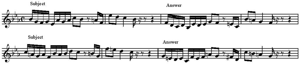 Answering a Modulating Subject It s important to avoid the tailspin into an endless cycle of fifths sequence.