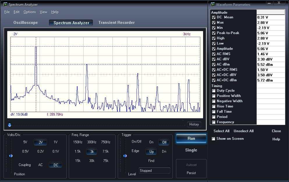 The Spectrum Analyzer Module What?: Powerful feature which allows visualization of the frequency spectrum of a signal, using FFT (Fast Fourier Transform) analysis. 2 3 1 How?