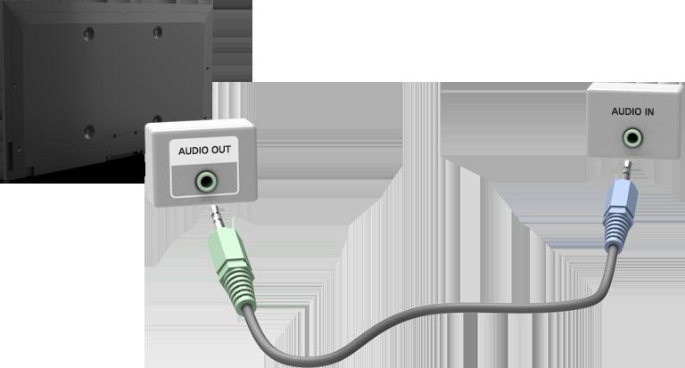 Audio Output Connection Refer to the diagram and connect an audio cable to the TV's audio output connector and the device's audio input connector.